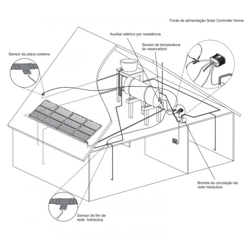 controlador do aquecedor solar casa